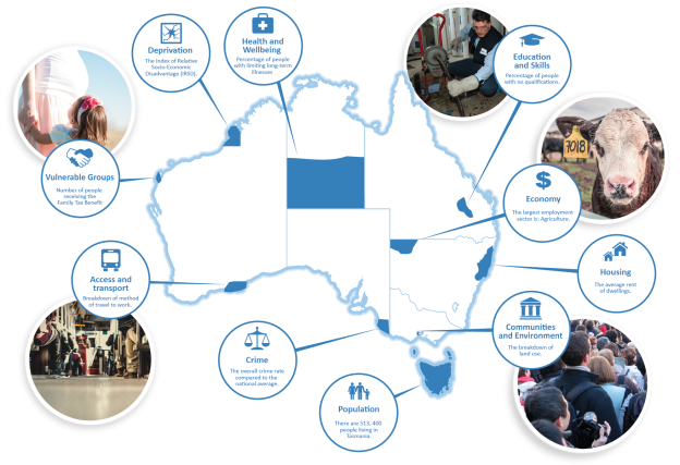Data insight,customisation, Australian communities, draw your area, in-depth reports, population, crime, health, deprivation, vulnerable, economy, skills, education,